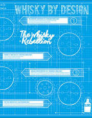 Whisky Tasting - Whisky By Design