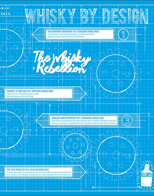 experiences: Whisky Tasting Whisky Design!