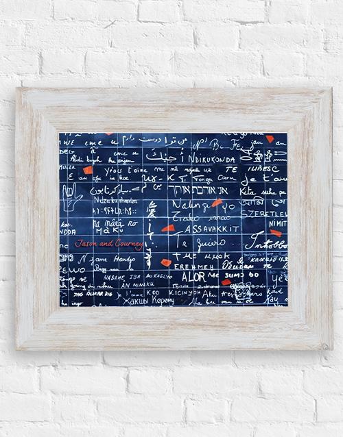 frames: Personalised Love Formula Wall Frame!